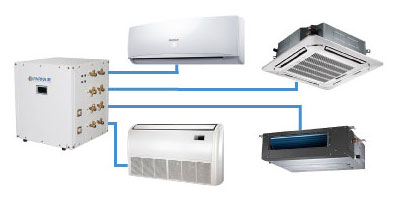 Vattenkyld multisplit luftkonditionering