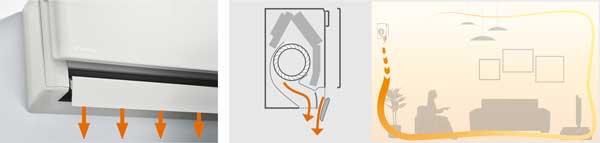 Daikin Coanda effekt värmedrift
